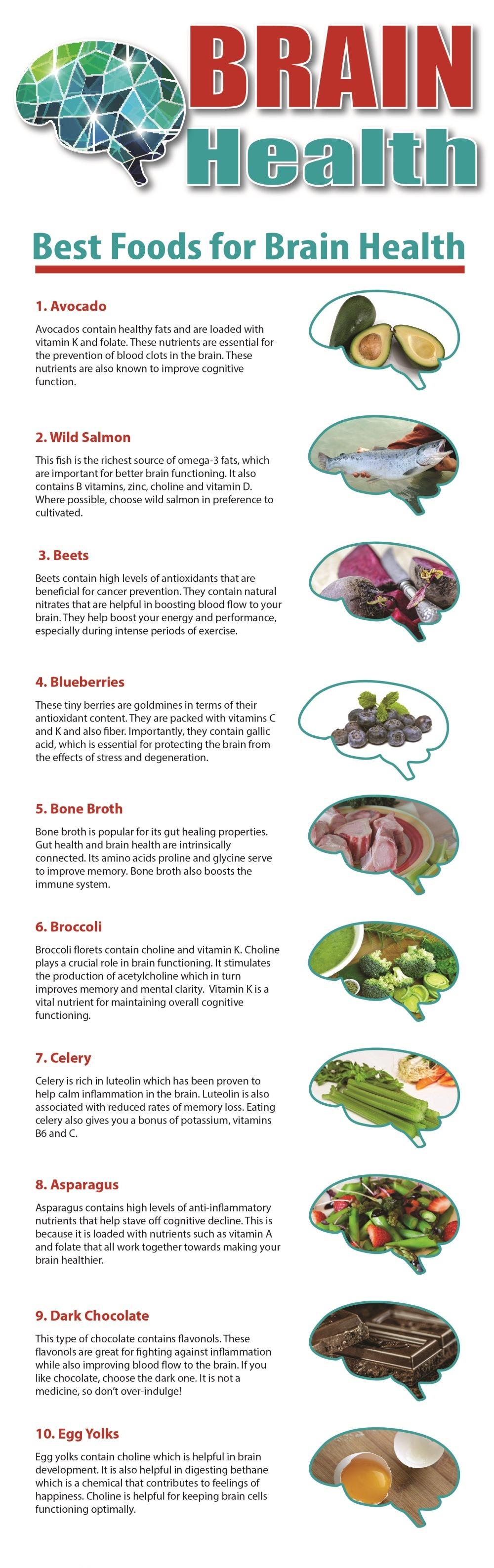 Brain Health 1