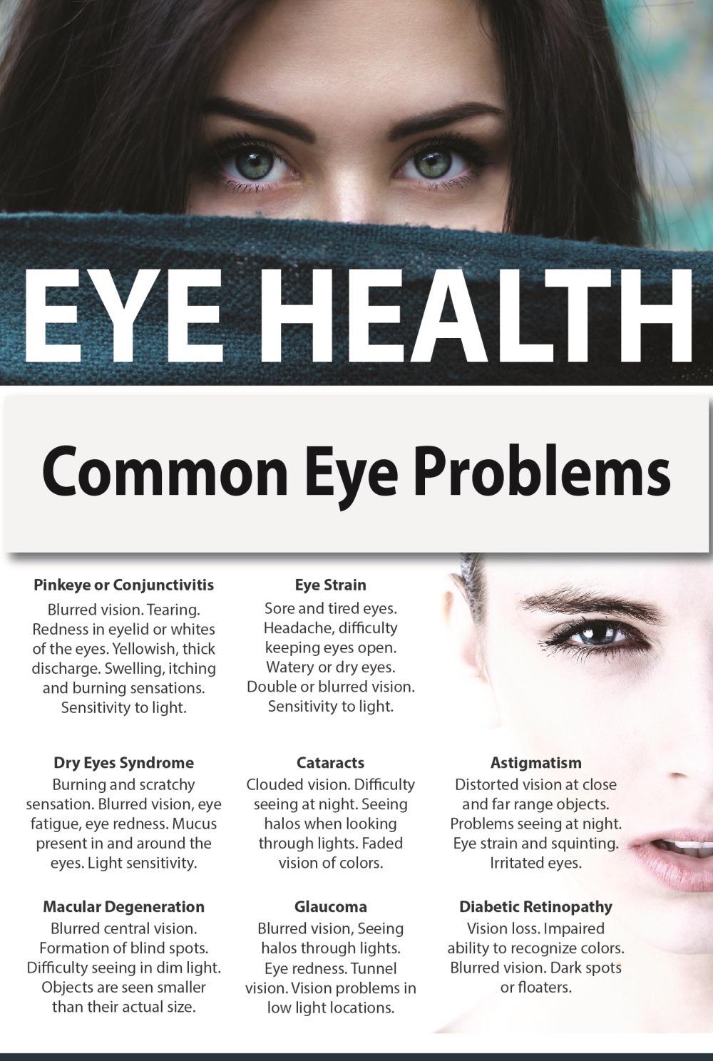 Eye Health 1