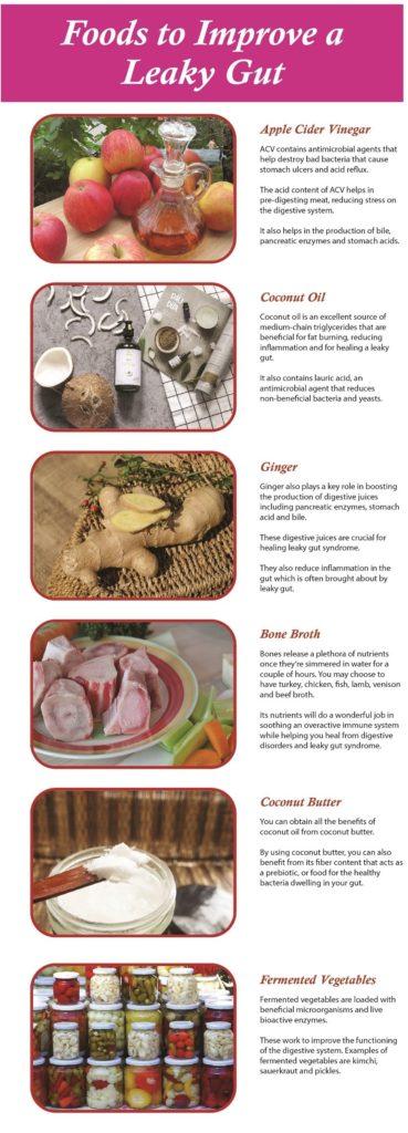 Gut Health 1