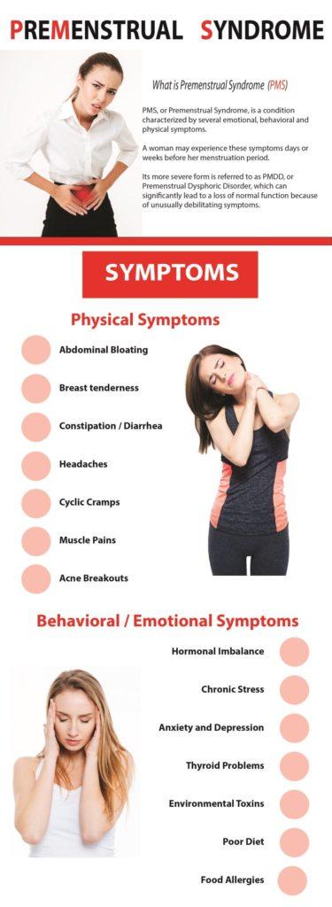 Premenstrual Syndrome 1