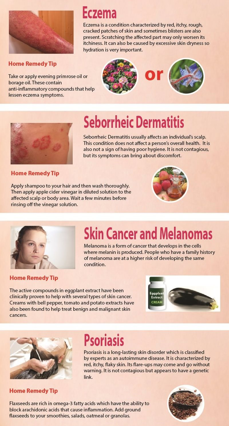 Skin Disorders 1